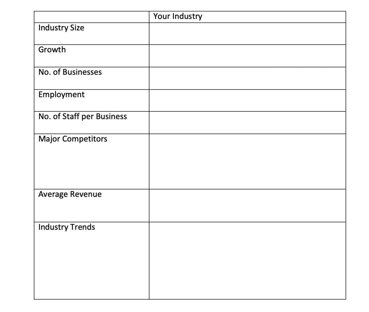 industry table